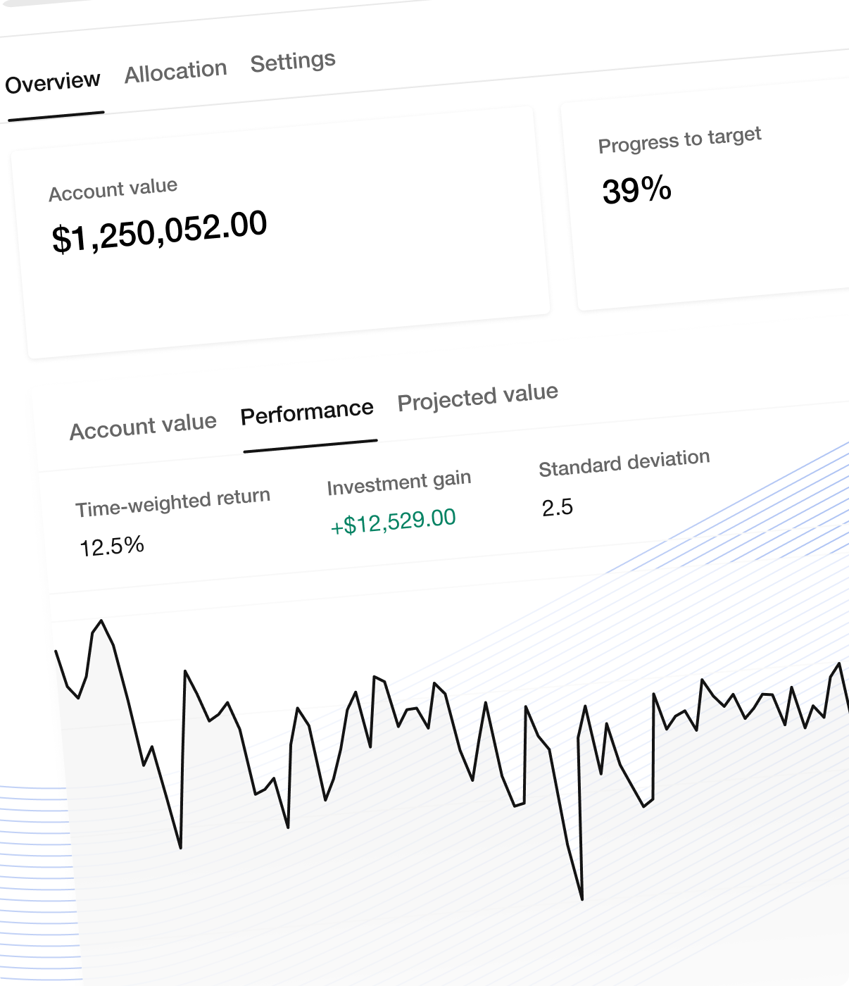 Vise: Personalized investing